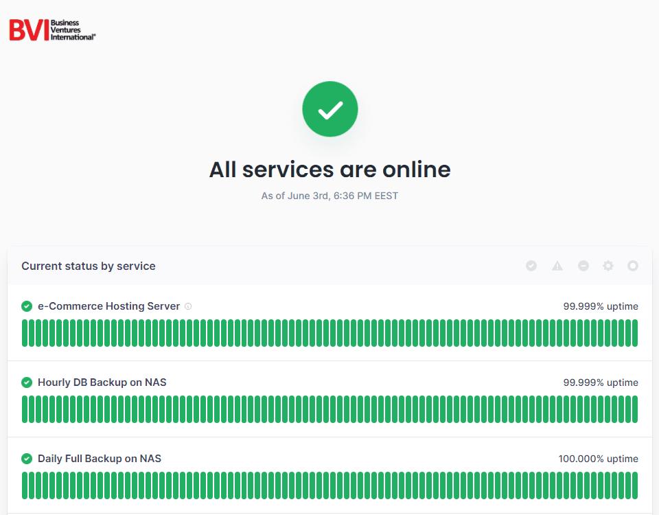 Uptime stats bvionline.eu