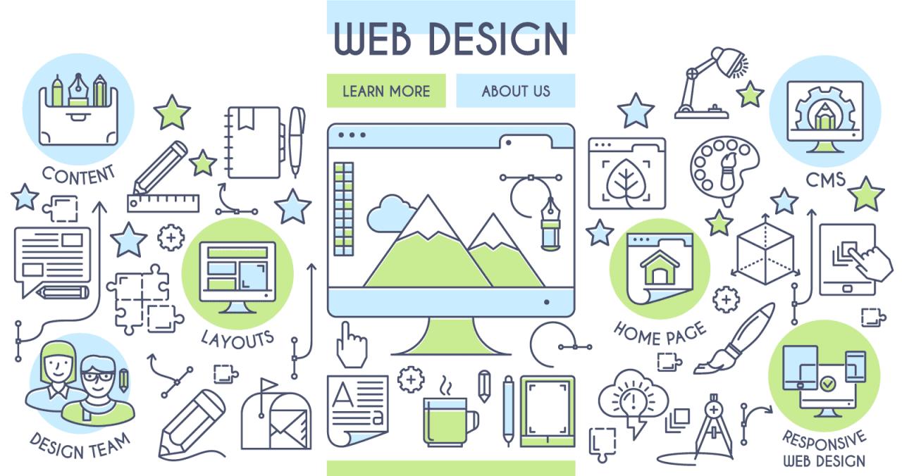 Изработка онлайн магазин — нашите предимства